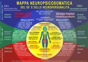 MAPPA-NEUROPERSONALITA-Montecucco